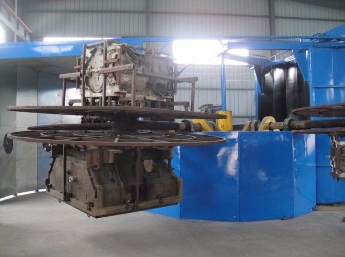 Rotomold Machine